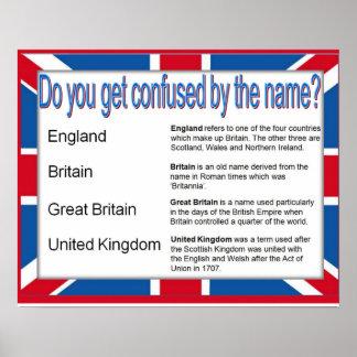 Nombres de los estudios sociales de la ciudadanía  póster