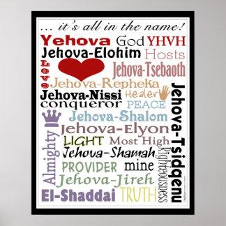 Nombres del arte del Dios-Subterráneo Poster