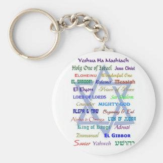 Nombres mesiánicos llavero redondo tipo pin