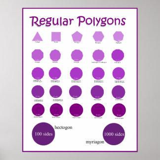 Nombres y dibujo de los posters de los polígonos