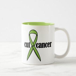 Non-Hodgkins Lymphoma Awareness 2-tone Mug