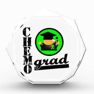 Non-Hodgkins Lymphoma Chemo Grad Award