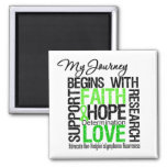 Non Hodgkins Lymphoma My Journey Begins With FAITH Refrigerator Magnet