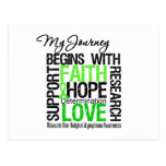 Non Hodgkins Lymphoma My Journey Begins With FAITH Post Cards