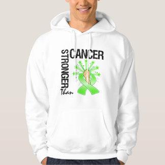 Non-Hodgkin's Lymphoma - Stronger Than Cancer Hoody