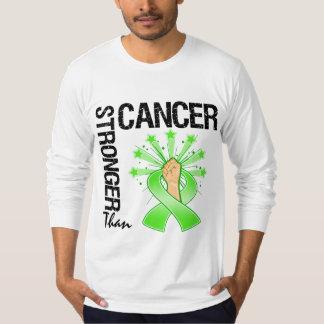 Non-Hodgkin's Lymphoma - Stronger Than Cancer T Shirt