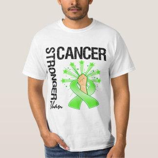 Non-Hodgkin's Lymphoma - Stronger Than Cancer Tees