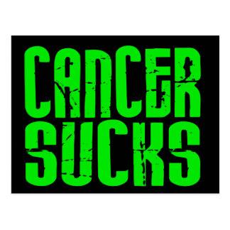 Non-Hodgkin's Lymphoma Sucks 1C Postcard