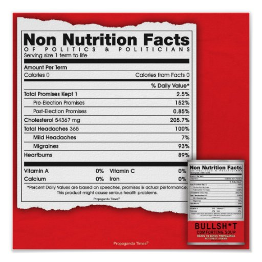 Non Nutrition Facts Poster