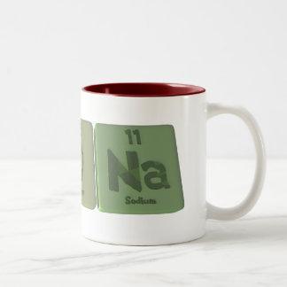 Nona  as Nitrogen Oxygen Sodium Two-Tone Coffee Mug