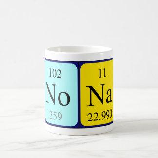 Nona periodic table name mug
