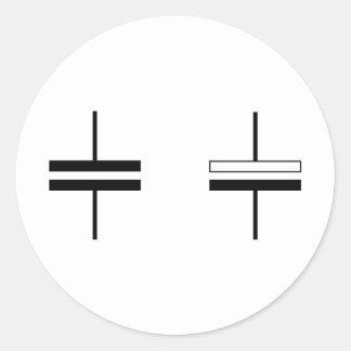 Nonelectrolytic y condensadores electrolíticos etiquetas