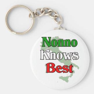 Nonno (Italian Grandfather) Knows Best Basic Round Button Keychain