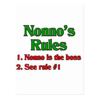 Nonno's (Italian Grandfather) Rules Postcard