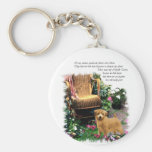 Norfolk Terrier Art Gifts Key Chains