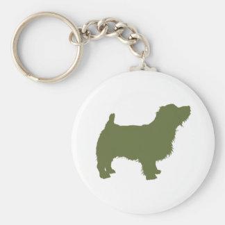 Norfolk Terrier Keychains
