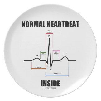 Normal Heartbeat Inside ECG EKG Electrocardiogram Dinner Plate