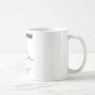 Normal Heartbeat Inside (ECG EKG) Classic White Coffee Mug