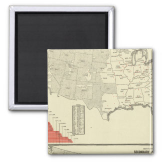 Normal schools and Secondary instruction 2 Inch Square Magnet
