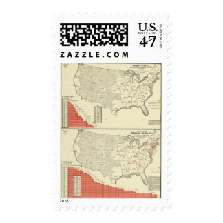 Normal schools and Secondary instruction Postage Stamp