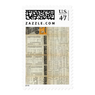 North of Louisville and Nashville Railroad Postage