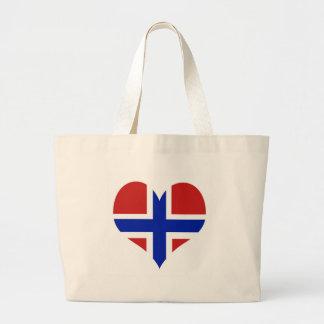 Noruega Escandinavia Bolsa
