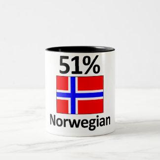 Noruego del 51% tazas
