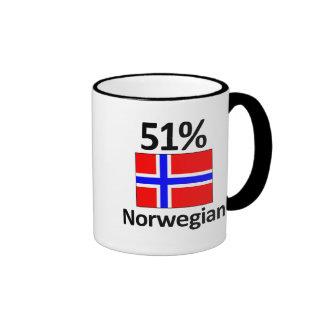 Noruego del 51% tazas de café