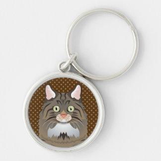Norwegian Forest Cat Cartoon Paws Keychains