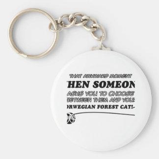 Norwegian Forest Cat designs Keychains