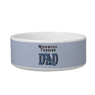 Norwich Terrier DAD Bowl
