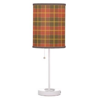 Not So Tartan Table Lamps