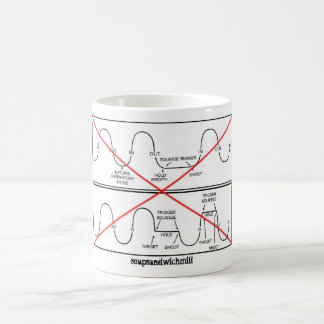 Not your Breathing Classic White Coffee Mug