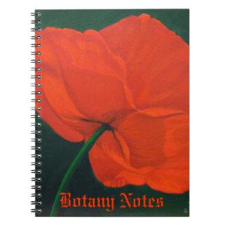 Notas de la botánica; Amapola roja Libretas