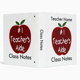 Notas de la clase para el asistente del profesor