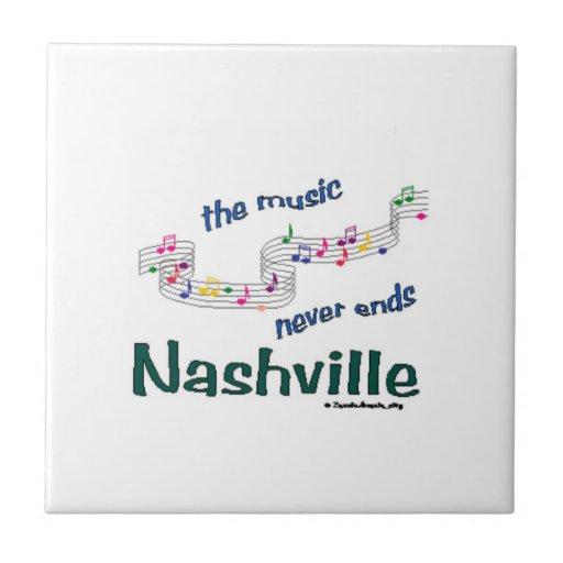 Notas de la música de Nashville Tejas