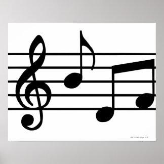 Notas de la música póster