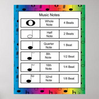 Notas de la música sobre la impresión del fondo de póster