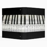 Notas del teclado y de la música de piano
