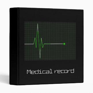 Notbooks de la carpeta del informe médico