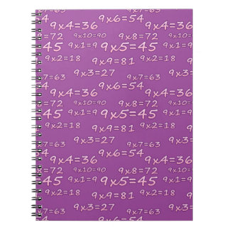 Notebook: Table of the 9 - mulberry Model Notebook