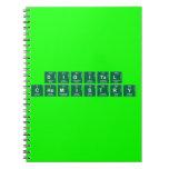 Digital Chemistry  Notebooks