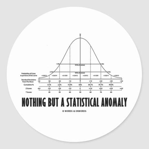 Nothing But A Statistical Anomaly (Stats Humor) Classic Round Sticker