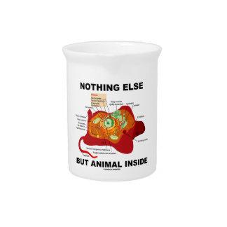 Nothing Else But Animal Inside Eukaryotic Cell Beverage Pitcher