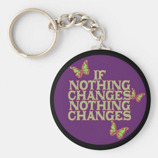 nothingchanges_button llaveros personalizados