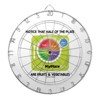 Notice That Half Of Plate Are Fruits & Vegetables Dartboard
