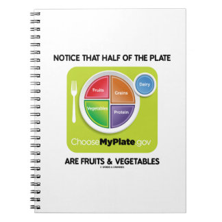 Notice That Half Of Plate Are Fruits & Vegetables Spiral Note Books