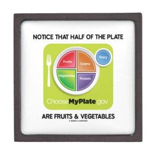 Notice That Half Of Plate Are Fruits & Vegetables Premium Keepsake Box