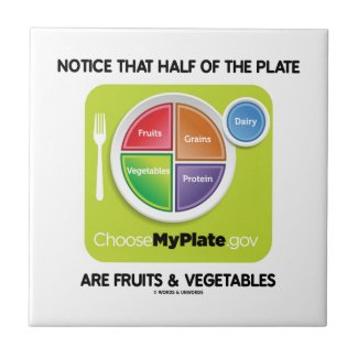Notice That Half Of Plate Are Fruits & Vegetables Tile