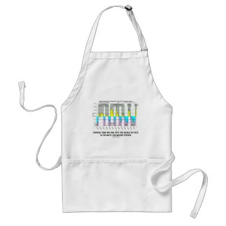 Notice We Are Off CO2 Scale Holocene Epoch Adult Apron